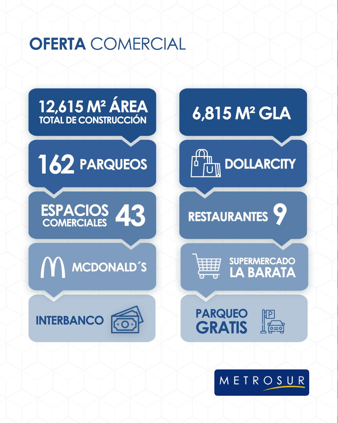 Oferta Comercial Metrosur Metroproyectos