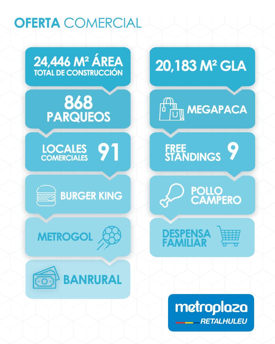 Metroplaza Retalhuleu San Sebastian
