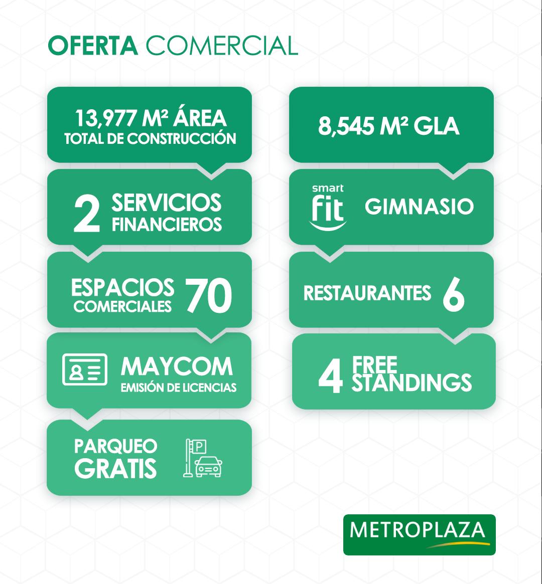 Metroplaza Santa Rosalia Carretera A El Salvador